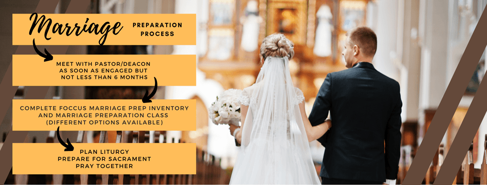 marriage preparation process graphic 1